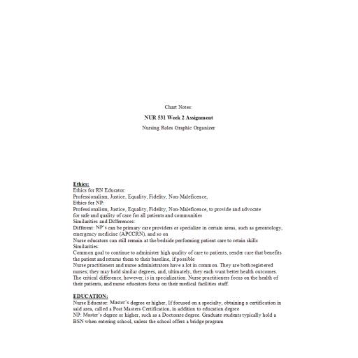NUR 513 Topic 2 Assignment, Nursing Roles Graphic Organizer