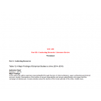 SOC 480 Week 5 Assignment 2, Literature Review Worksheet Part III (Ver 2)