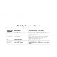 JUS 635 Topic 4 Week 4 Legal Research Worksheet 2: 2020