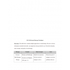 PCN 530 Week 6 Assignment, Sexual Therapy Worksheet